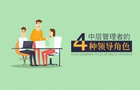 孟志強-中層管理者的四種領導角色